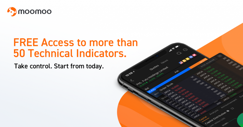 Moomoo App. Commission Free US Stock Trading App. Free level-2 data available.